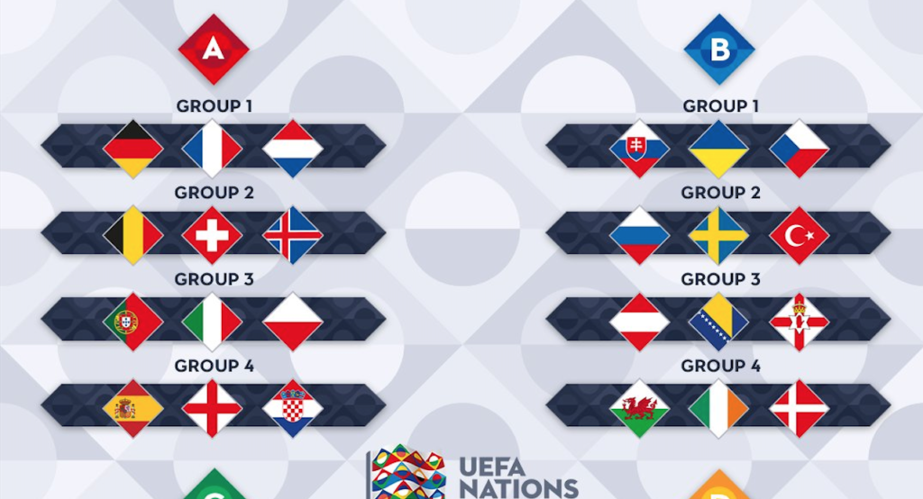 UEFA Nations League sorteo