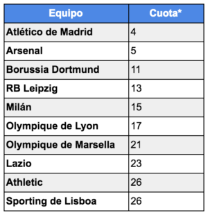 Favoritos Europa League apuestas