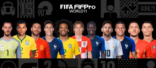 Once FIFPro