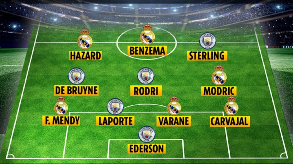 Once Real Madrid Manchester City The Sun